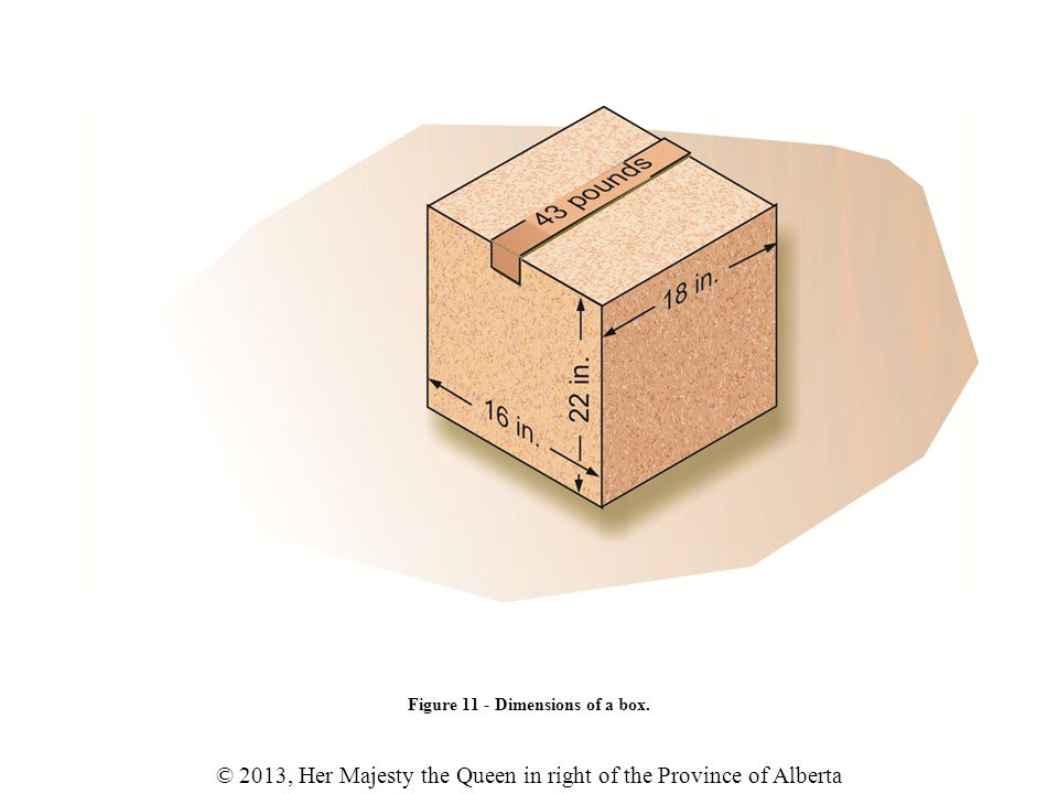 © 2013, Her Majesty the Queen in right of the Province of Alberta Figure 11 - Dimensions of a box.