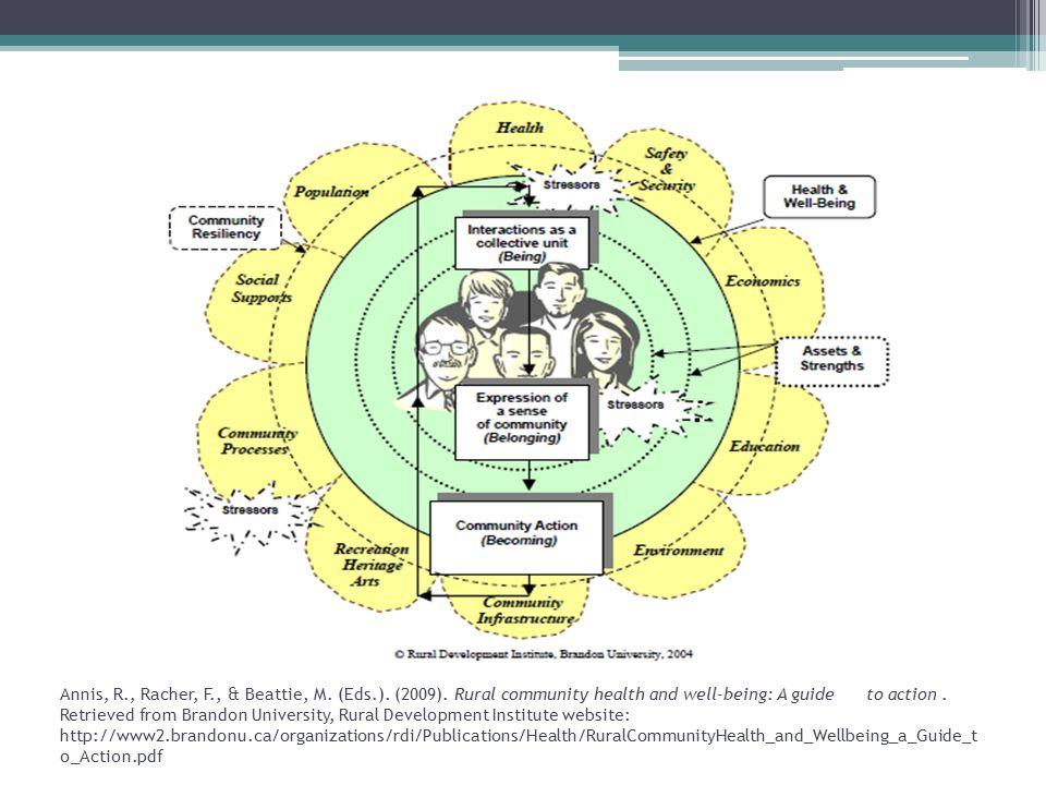 Annis, R., Racher, F., & Beattie, M. (Eds.). (2009).