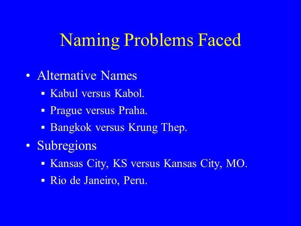 Naming Problems Faced Alternative Names  Kabul versus Kabol.  Prague versus Praha.  Bangkok versus Krung Thep. Subregions  Kansas City, KS versus