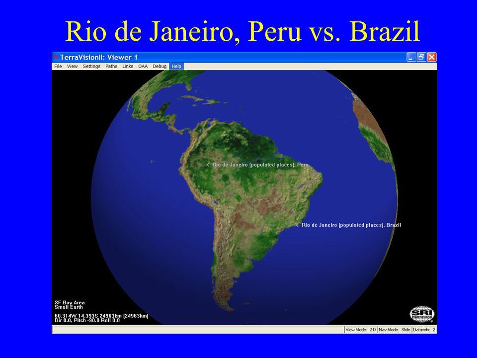 Rio de Janeiro, Peru vs. Brazil