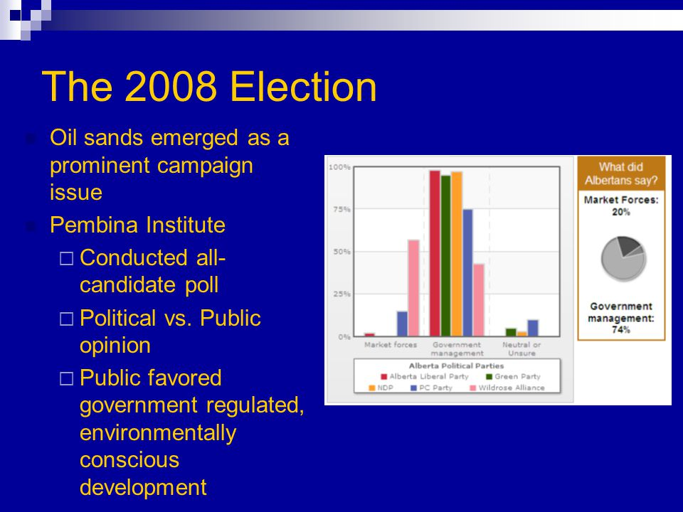 The 2008 Election Oil sands emerged as a prominent campaign issue Pembina Institute  Conducted all- candidate poll  Political vs.