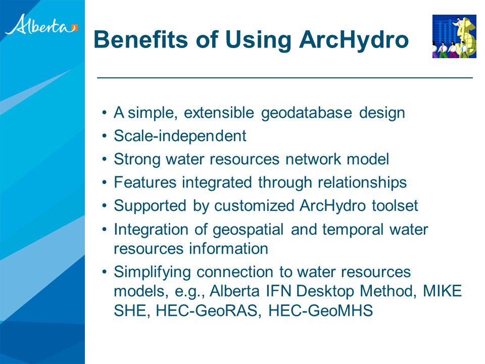 Current Status of Alberta ArcHydro Snow pillow data Tool developments using AB ArcHydro as data framework, e.g., Alberta IFN Desktop Method