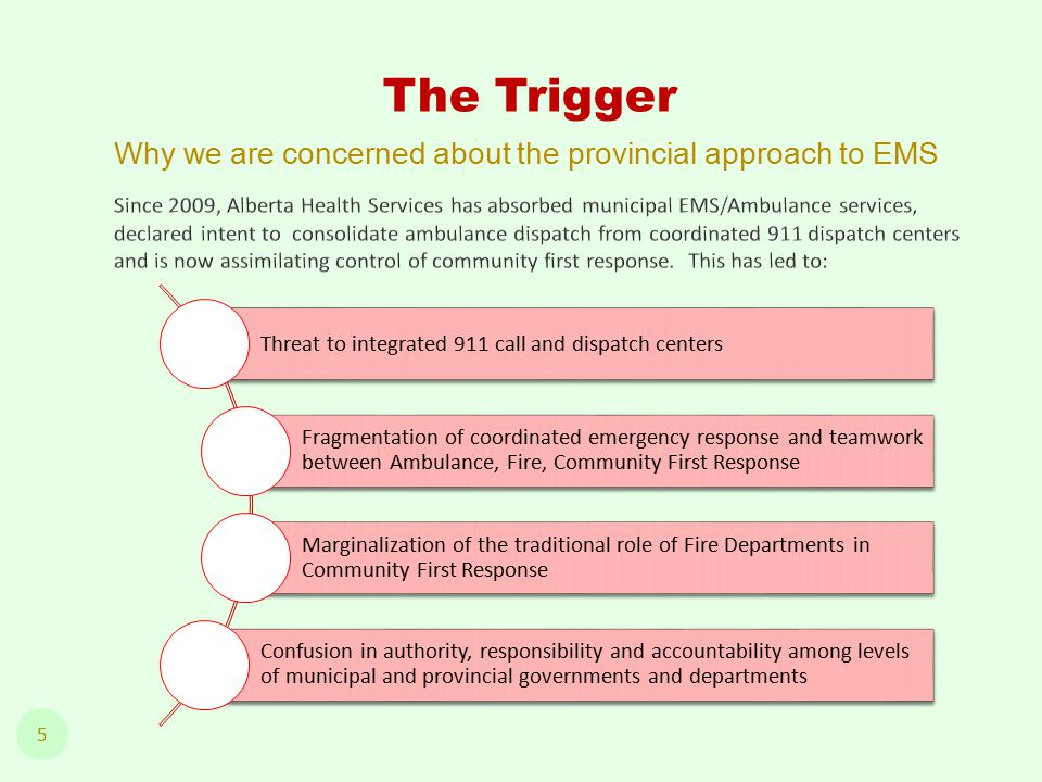 5 The Trigger Why we are concerned about the provincial approach to EMS
