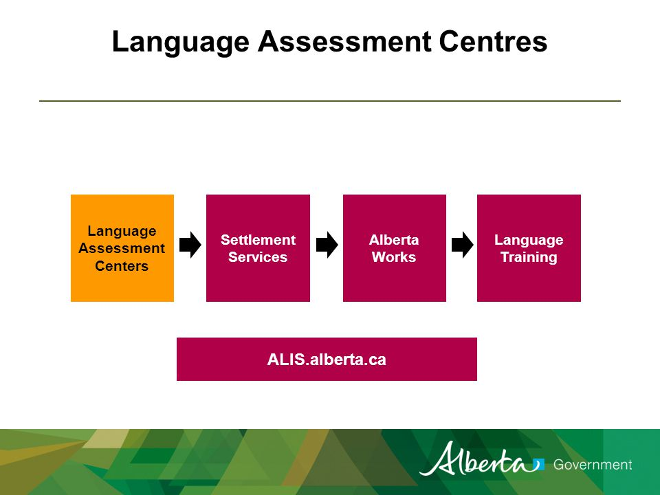 Language Assessment Centres Assess newcomers' English language skills and refer to training.
