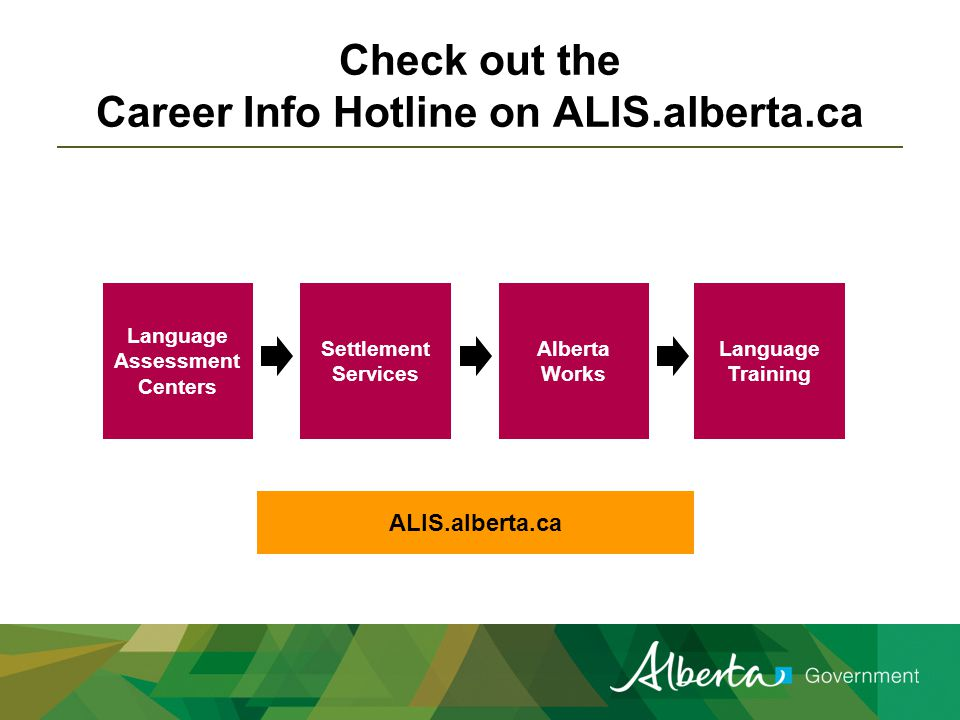 Check out the Career Info Hotline on ALIS.alberta.ca Language Assessment Centers Settlement Services Alberta Works Language Training ALIS.alberta.ca