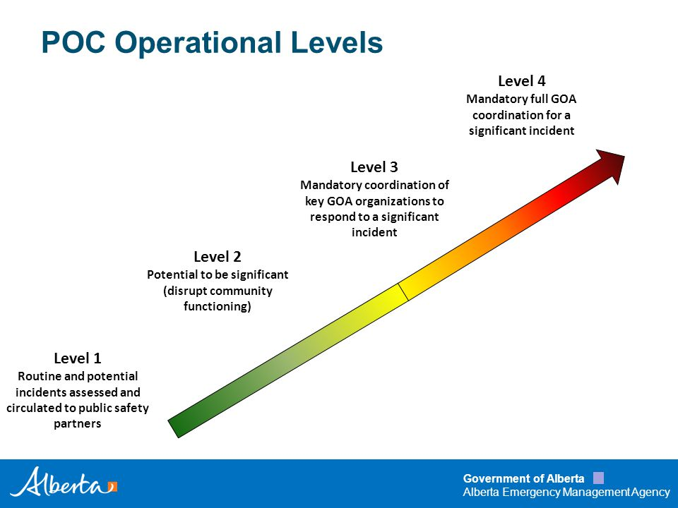 Government of Alberta Alberta Emergency Management Agency Provincial Operations Centre (POC)