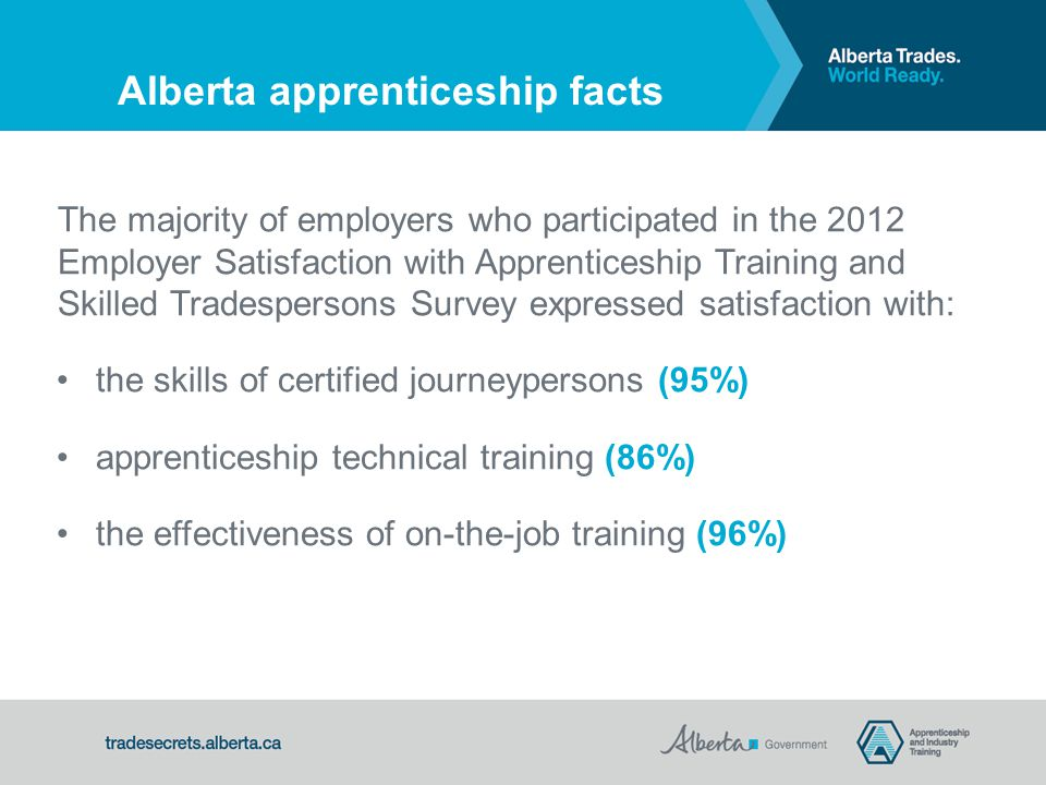 The majority of employers who participated in the 2012 Employer Satisfaction with Apprenticeship Training and Skilled Tradespersons Survey expressed satisfaction with: the skills of certified journeypersons (95%) apprenticeship technical training (86%) the effectiveness of on-the-job training (96%) Alberta apprenticeship facts