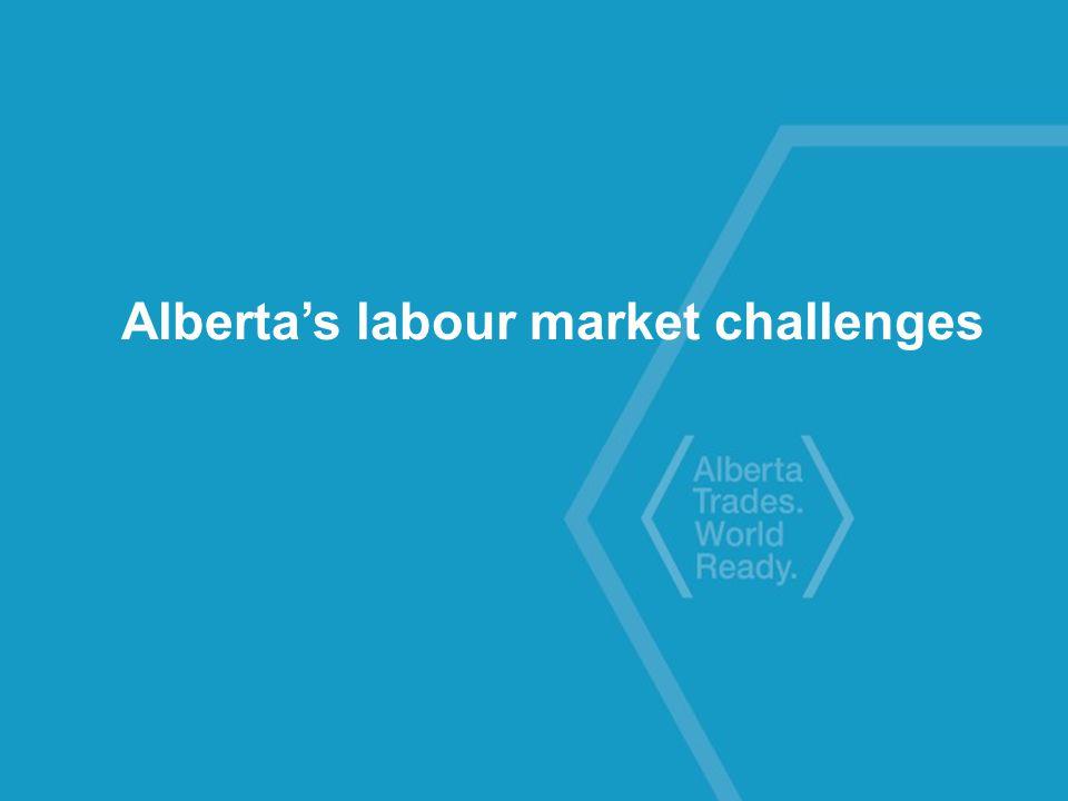 Alberta's labour market challenges