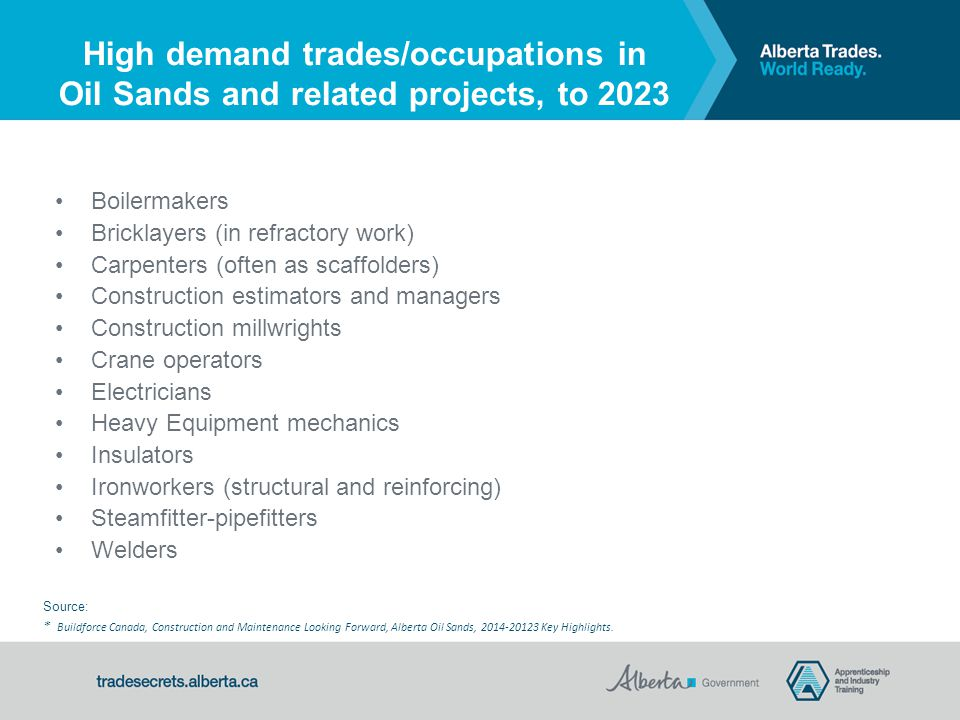 High demand trades/occupations in Oil Sands and related projects, to 2023 Boilermakers Bricklayers (in refractory work) Carpenters (often as scaffolders) Construction estimators and managers Construction millwrights Crane operators Electricians Heavy Equipment mechanics Insulators Ironworkers (structural and reinforcing) Steamfitter-pipefitters Welders Source: * Buildforce Canada, Construction and Maintenance Looking Forward, Alberta Oil Sands, 2014-20123 Key Highlights.