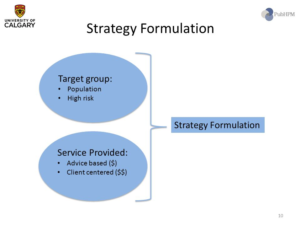 Strategy Formulation 10 Target group: Population High risk Target group: Population High risk Service Provided: Advice based ($) Client centered ($$) Service Provided: Advice based ($) Client centered ($$) Strategy Formulation