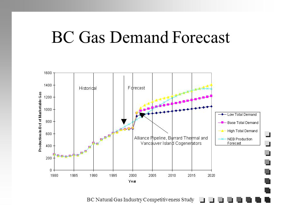 GATHERING AND PRODUCTION FACILITIES COSTS BC Gathering and Production Facilities n Capital and operating costs of pipeline, dehydrators, and field treatment plants based on 1996 Gas Production Facilities Study done for MEM for Producer Cost of Service (PCOS) determination.