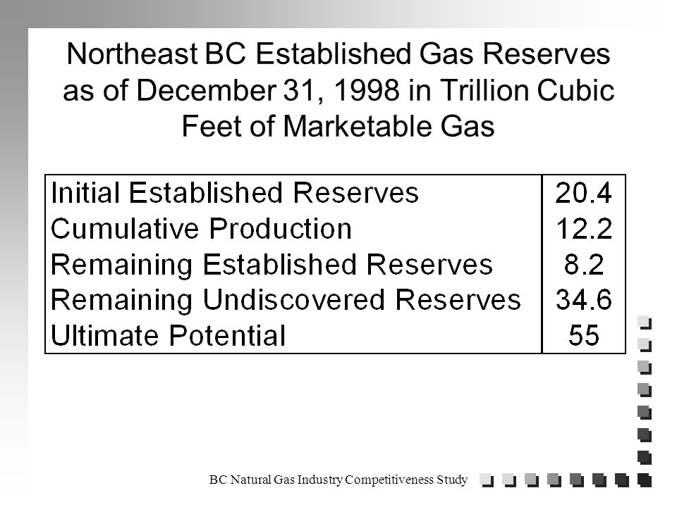 BC Natural Gas Industry Competitiveness Study Social Services Tax increases costs by 2.4%, not 7%.