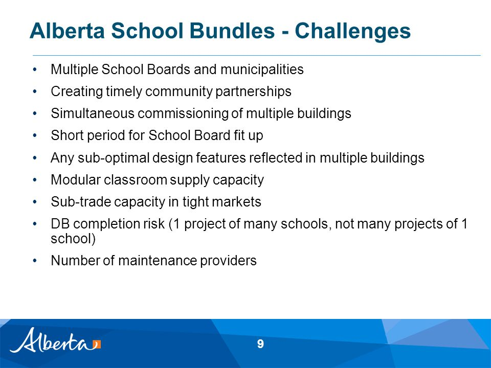 Alberta School Bundles - Value Achieved PROJECTPSC NPVBID NPVVFM $VFM % ASAP I (2008 $) 18 Schools, Completed on-time 2010 $731 M$634 M$97 M13.3% ASAP II (2010 $) 10 Schools, Completed on-time 2012 $358 M$253 M$105 M29.5% ASAP III (2012 $) 12 Schools, Completed on-time 2014 $332 M$289 M$43 M13.0% BASCP-I (2014$) 19 Schools, Did not demonstrate VFM Not awarded June 2014 $557 M$571 M-$14 M-2.5% Total Savings$231 M11.7% 10