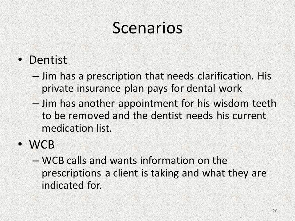 Scenarios Dentist – Jim has a prescription that needs clarification.