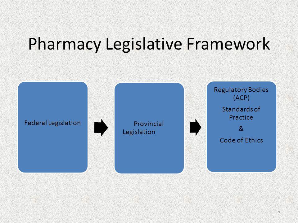 Pharmacy Legislative Framework Federal LegislationProvincial Legislation Regulatory Bodies (ACP) Standards of Practice & Code of Ethics 7