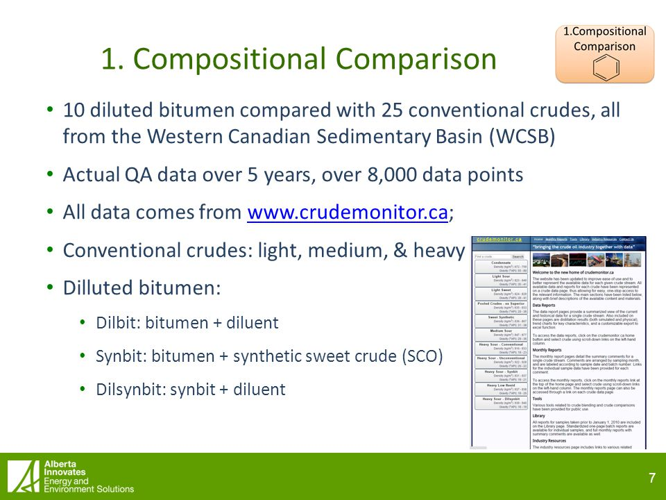 7 7 1. Compositional Comparison 10 diluted bitumen compared with 25 conventional crudes, all from the Western Canadian Sedimentary Basin (WCSB) Actual