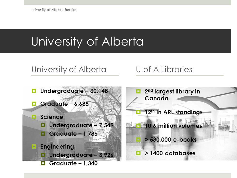 University of Alberta  Undergraduate – 30,148  Graduate – 6,688  Science  Undergraduate – 7,549  Graduate – 1,786  Engineering  Undergraduate – 3,926  Graduate – 1,340 U of A Libraries  2 nd largest library in Canada  12 th in ARL standings  10.6 million volumes  > 530,000 e-books  > 1400 databases University of Alberta Libraries