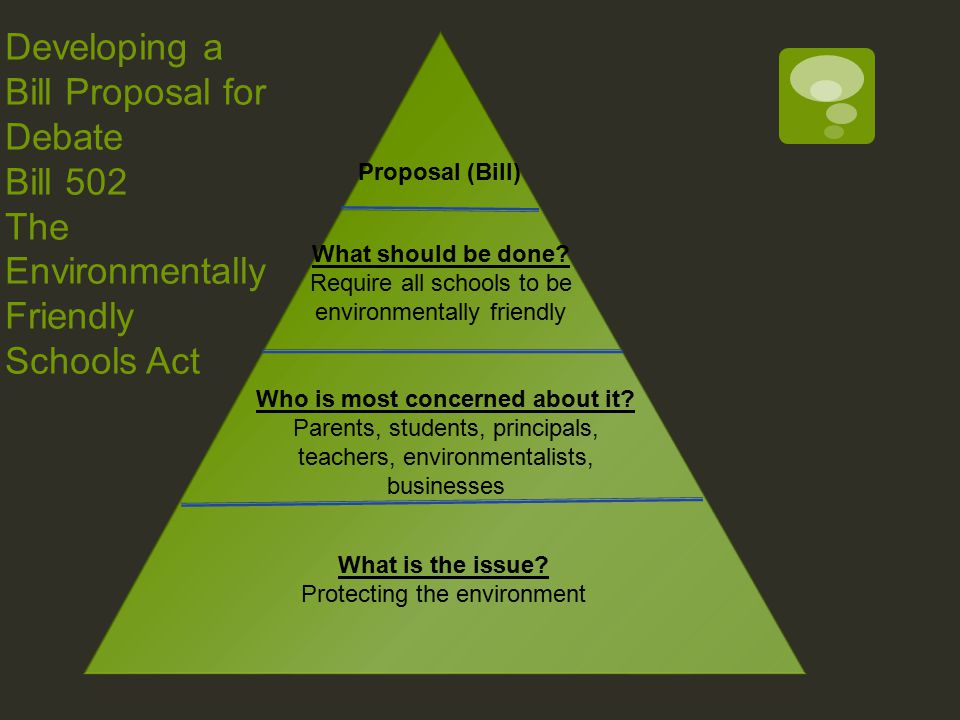 Developing a Bill Proposal for Debate Bill 502 The Environmentally Friendly Schools Act What is the issue? Protecting the environment Who is most conc