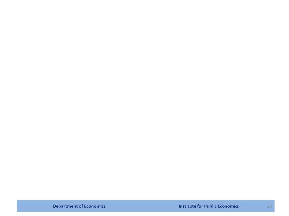Department of Economics Institute for Public Economics23