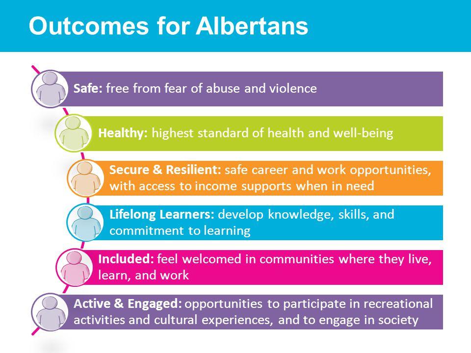 Outcomes for Albertans