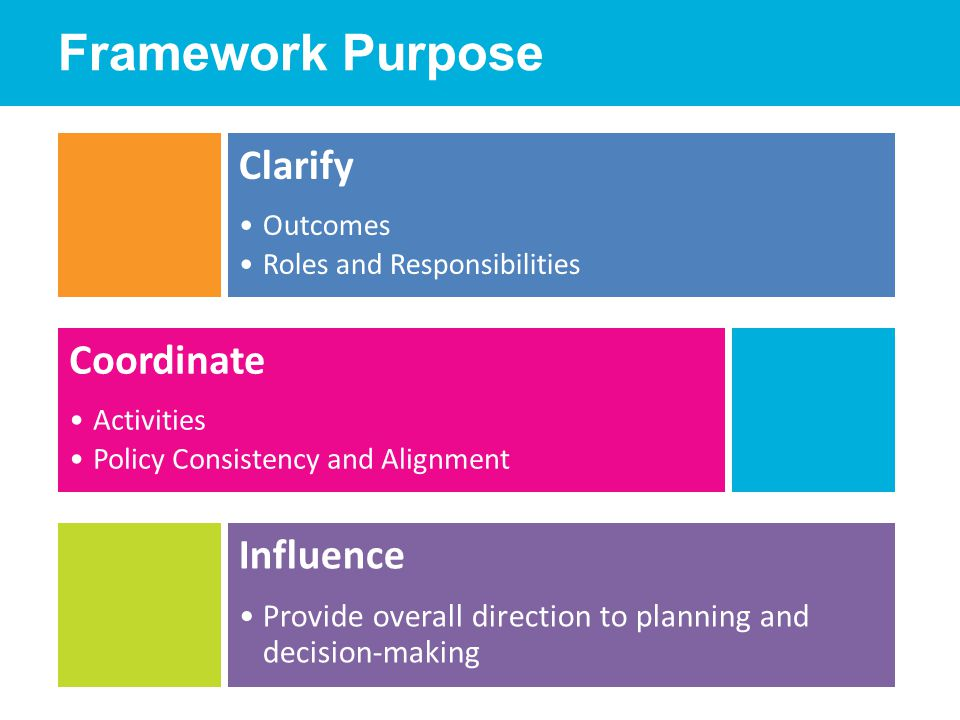 Framework Purpose