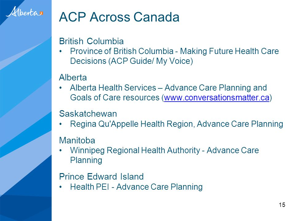 ACP Across Canada British Columbia Province of British Columbia - Making Future Health Care Decisions (ACP Guide/ My Voice) Alberta Alberta Health Services – Advance Care Planning and Goals of Care resources (www.conversationsmatter.ca)www.conversationsmatter.ca Saskatchewan Regina Qu Appelle Health Region, Advance Care Planning Manitoba Winnipeg Regional Health Authority - Advance Care Planning Prince Edward Island Health PEI - Advance Care Planning 15
