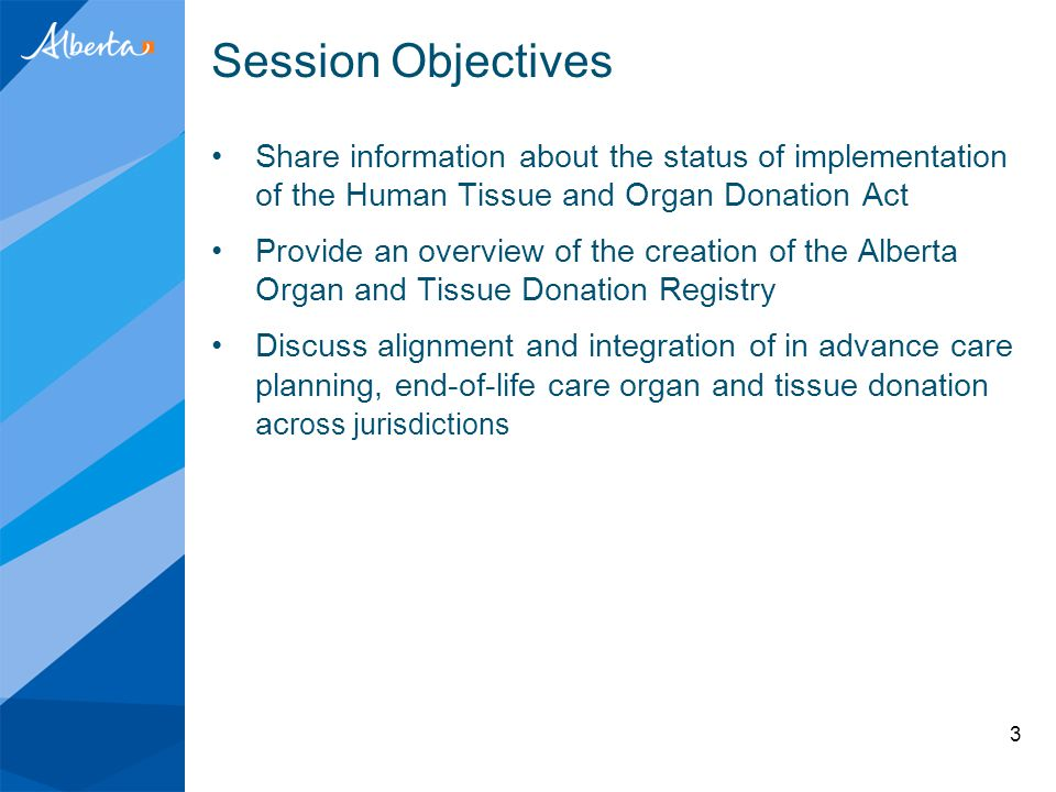 Session Objectives Share information about the status of implementation of the Human Tissue and Organ Donation Act Provide an overview of the creation