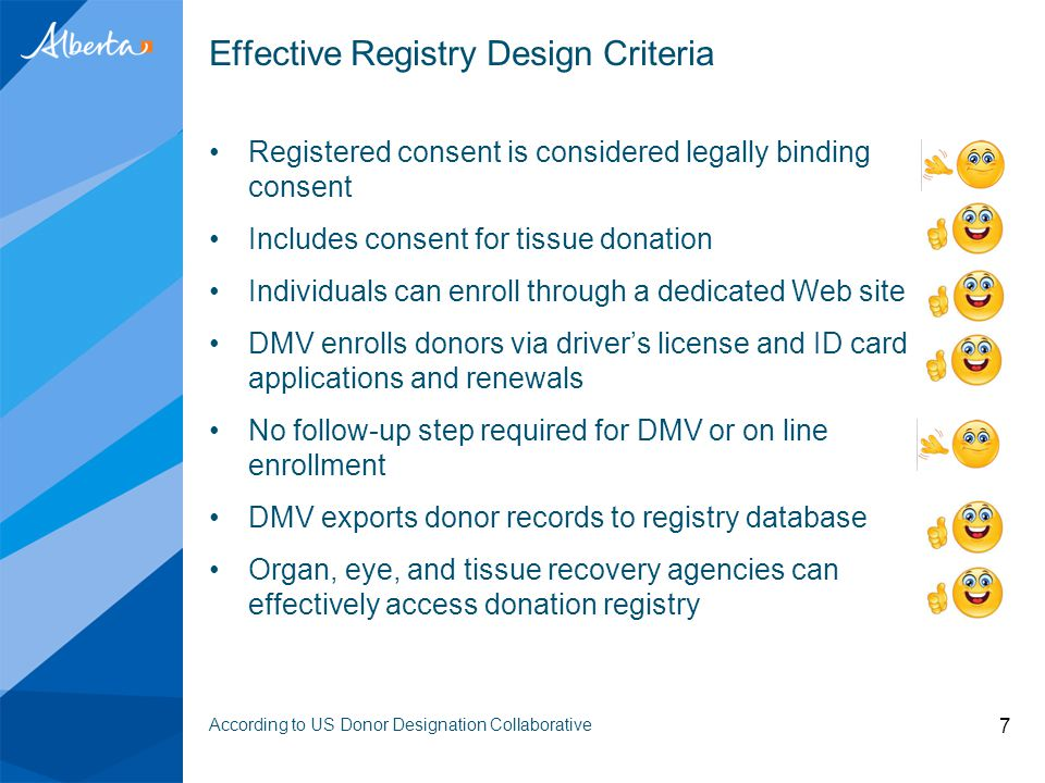 Effective Registry Design Criteria Registered consent is considered legally binding consent Includes consent for tissue donation Individuals can enrol