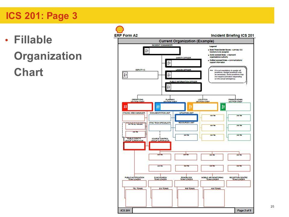 ICS 201: Page 3 25 Fillable Organization Chart