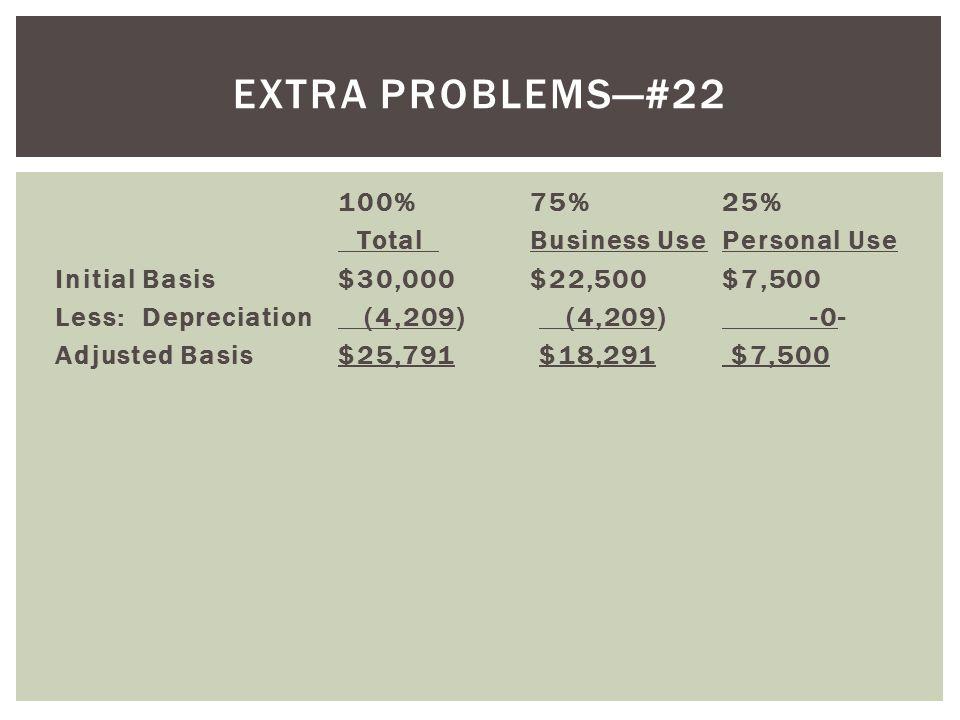 100%75%25% Total Business UsePersonal Use Initial Basis$30,000$22,500$7,500 Less: Depreciation (4,209) (4,209) -0- Adjusted Basis$25,791 $18,291 $7,50