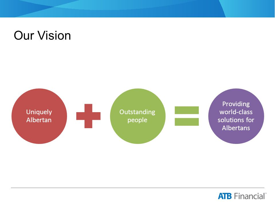 Thank you for your interest in ATB Financial! Questions?
