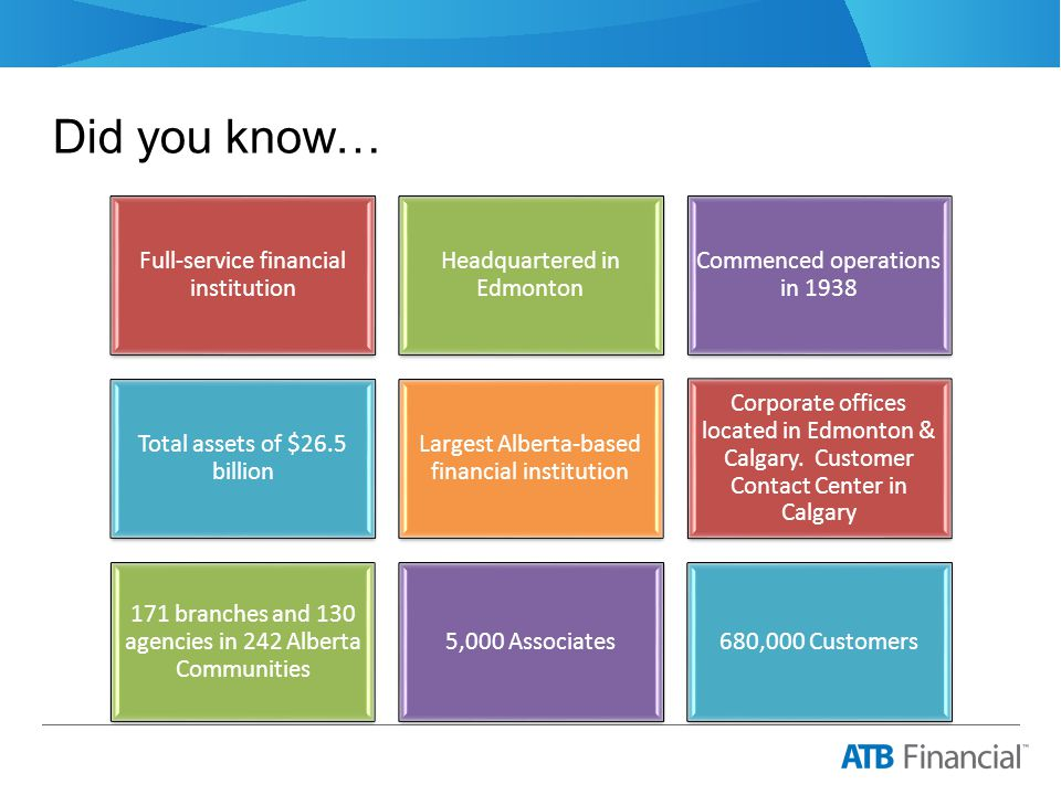 Did you know… Full-service financial institution Headquartered in Edmonton Commenced operations in 1938 Total assets of $26.5 billion Largest Alberta-based financial institution Corporate offices located in Edmonton & Calgary.