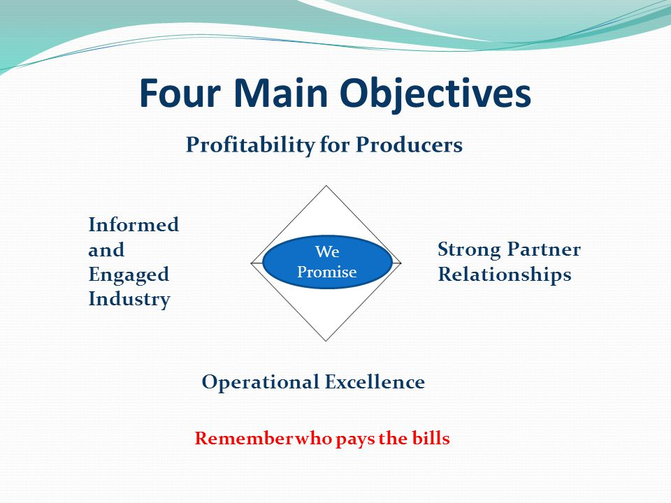 Profitability for Producers Informed and Engaged Industry Strong Partner Relationships Operational Excellence We Promise Remember who pays the bills Four Main Objectives