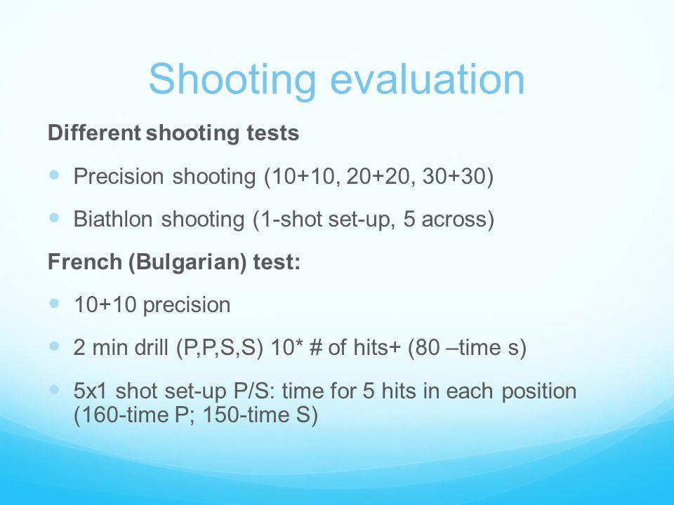 Shooting evaluation Different shooting tests Precision shooting (10+10, 20+20, 30+30) Biathlon shooting (1-shot set-up, 5 across) French (Bulgarian) t