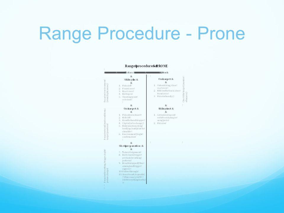 Range Procedure - Prone