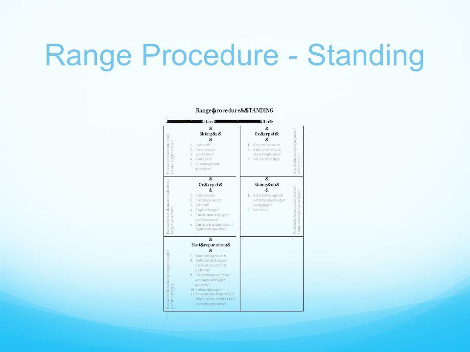Range Procedure - Standing