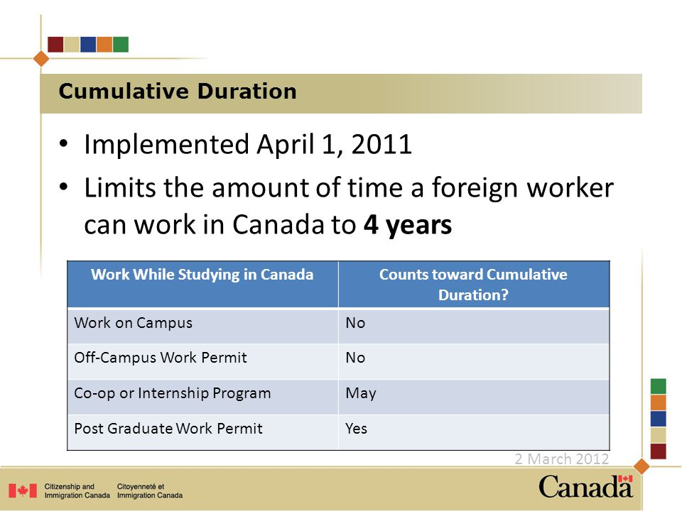Implemented April 1, 2011 Limits the amount of time a foreign worker can work in Canada to 4 years Cumulative Duration Work While Studying in CanadaCounts toward Cumulative Duration.