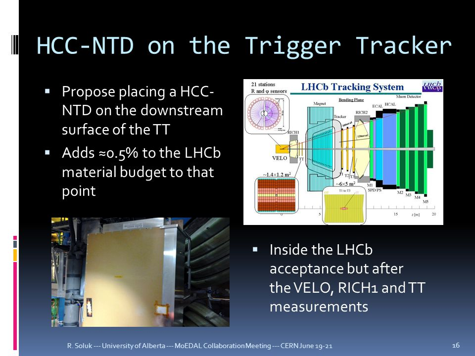 HCC-NTD on the Trigger Tracker  Propose placing a HCC- NTD on the downstream surface of the TT  Adds ≈0.5% to the LHCb material budget to that point R.