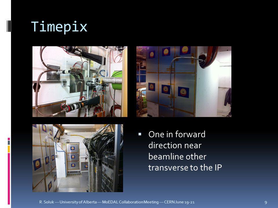 Timepix R.