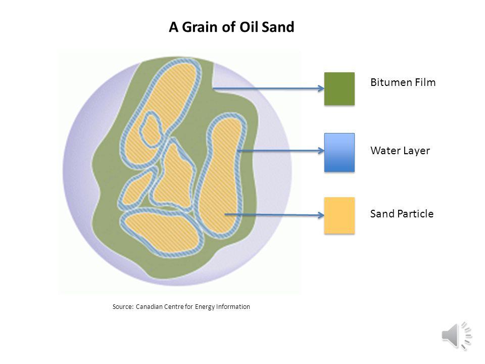 Bitumen Source: Scientific American, October 2009