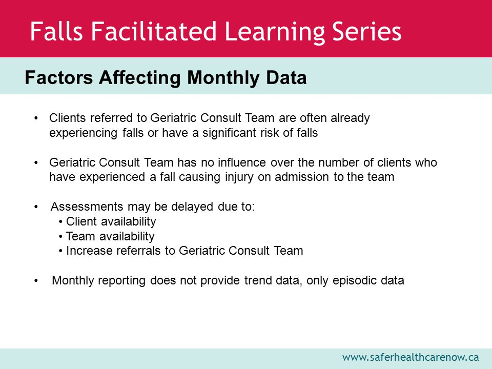 www.saferhealthcarenow.ca Falls Facilitated Learning Series Clients referred to Geriatric Consult Team are often already experiencing falls or have a significant risk of falls Geriatric Consult Team has no influence over the number of clients who have experienced a fall causing injury on admission to the team Assessments may be delayed due to: Client availability Team availability Increase referrals to Geriatric Consult Team Monthly reporting does not provide trend data, only episodic data Factors Affecting Monthly Data
