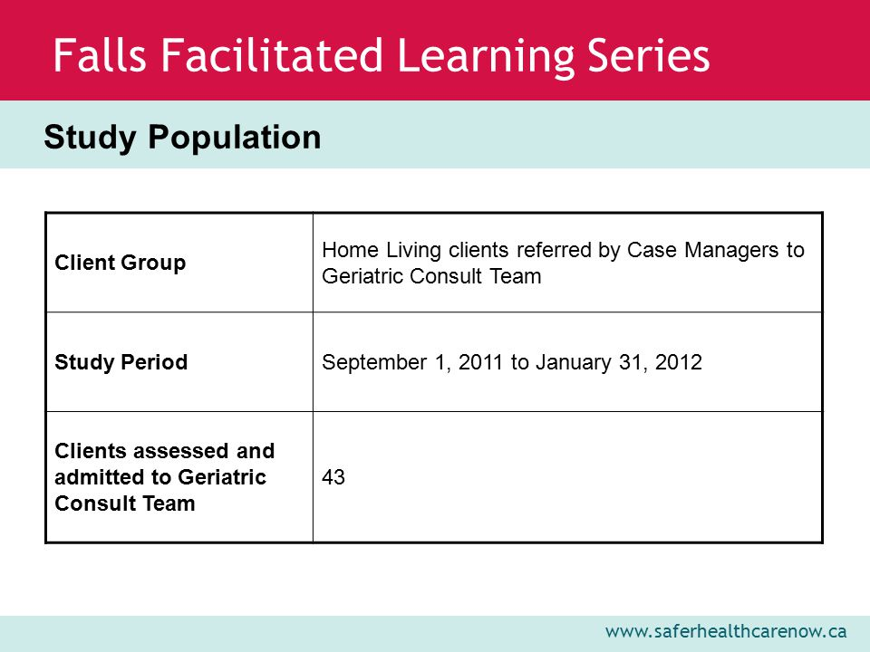 www.saferhealthcarenow.ca Falls Facilitated Learning Series Client Group Home Living clients referred by Case Managers to Geriatric Consult Team Study PeriodSeptember 1, 2011 to January 31, 2012 Clients assessed and admitted to Geriatric Consult Team 43 Study Population