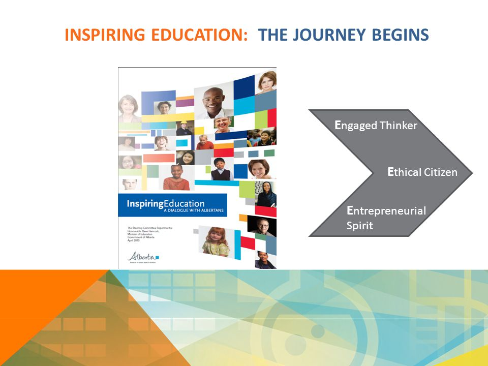 INSPIRING EDUCATION: THE JOURNEY BEGINS E ngaged Thinker E thical Citizen E ntrepreneurial Spirit