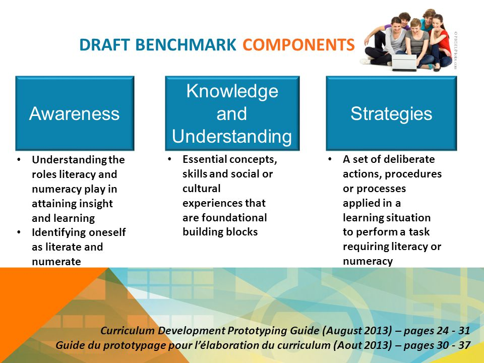 DRAFT BENCHMARK COMPONENTS Awareness Knowledge and Understanding Strategies Understanding the roles literacy and numeracy play in attaining insight an