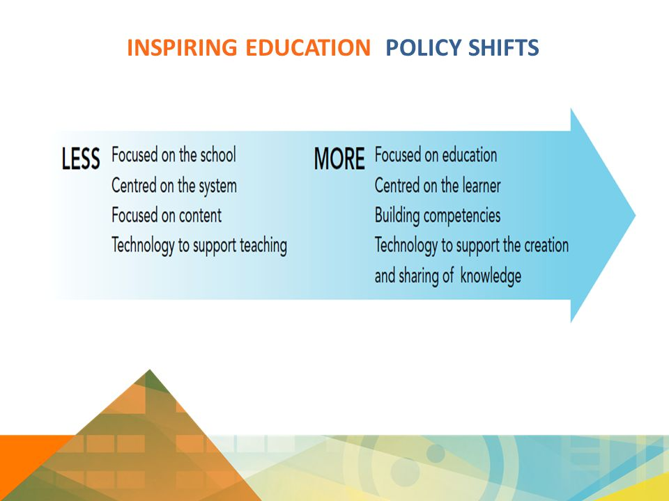 INSPIRING EDUCATION POLICY SHIFTS