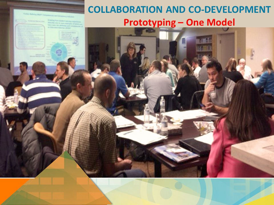 COLLABORATION AND CO-DEVELOPMENT Prototyping – One Model