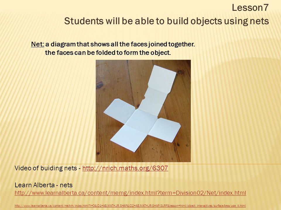 Lesson7 Students will be able to build objects using nets Net: a diagram that shows all the faces joined together. the faces can be folded to form the