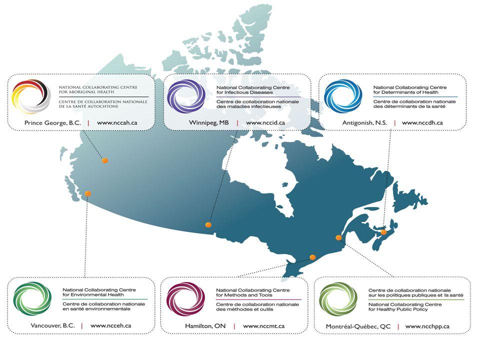 3 well-established tools Policy Readiness Tool (Alberta) Equity-focused health impact assessment framework (Australia) Gradient Evaluation Framework (Europe)
