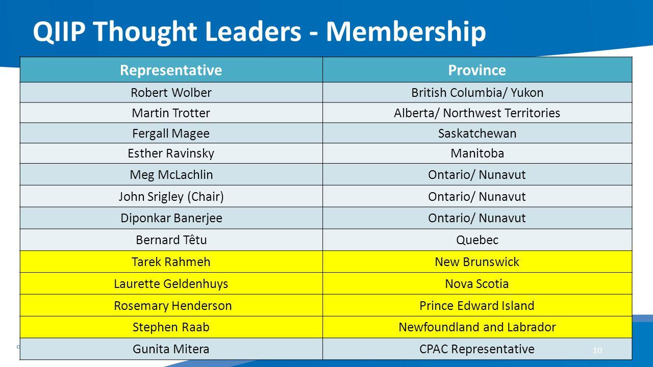 QIIP Thought Leaders - Membership RepresentativeProvince Robert WolberBritish Columbia/ Yukon Martin TrotterAlberta/ Northwest Territories Fergall Mag