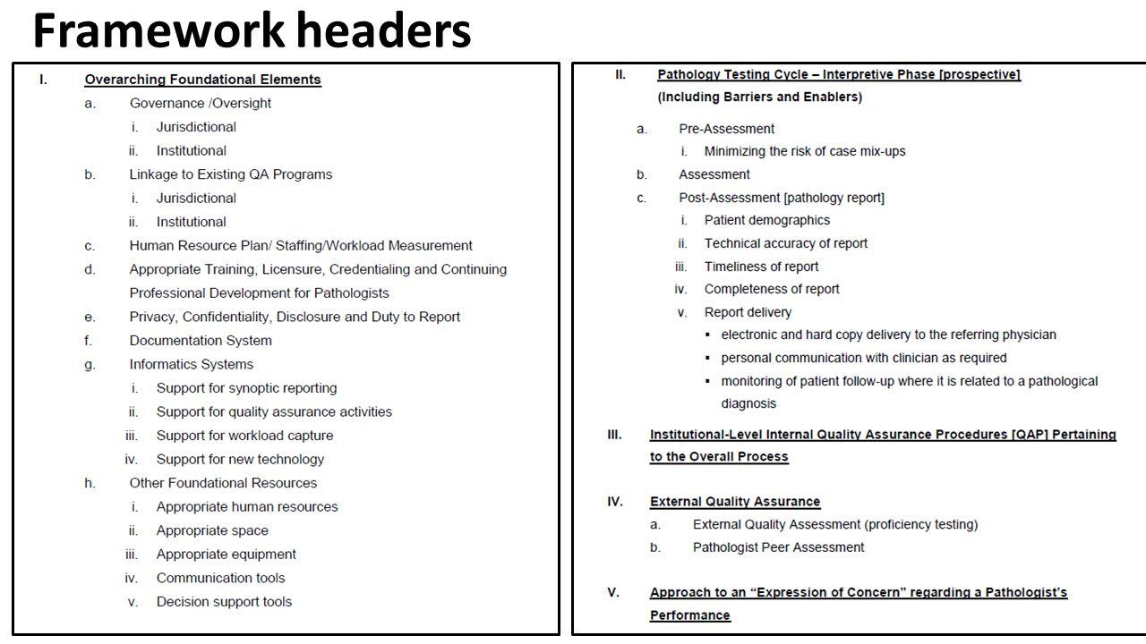 Framework headers